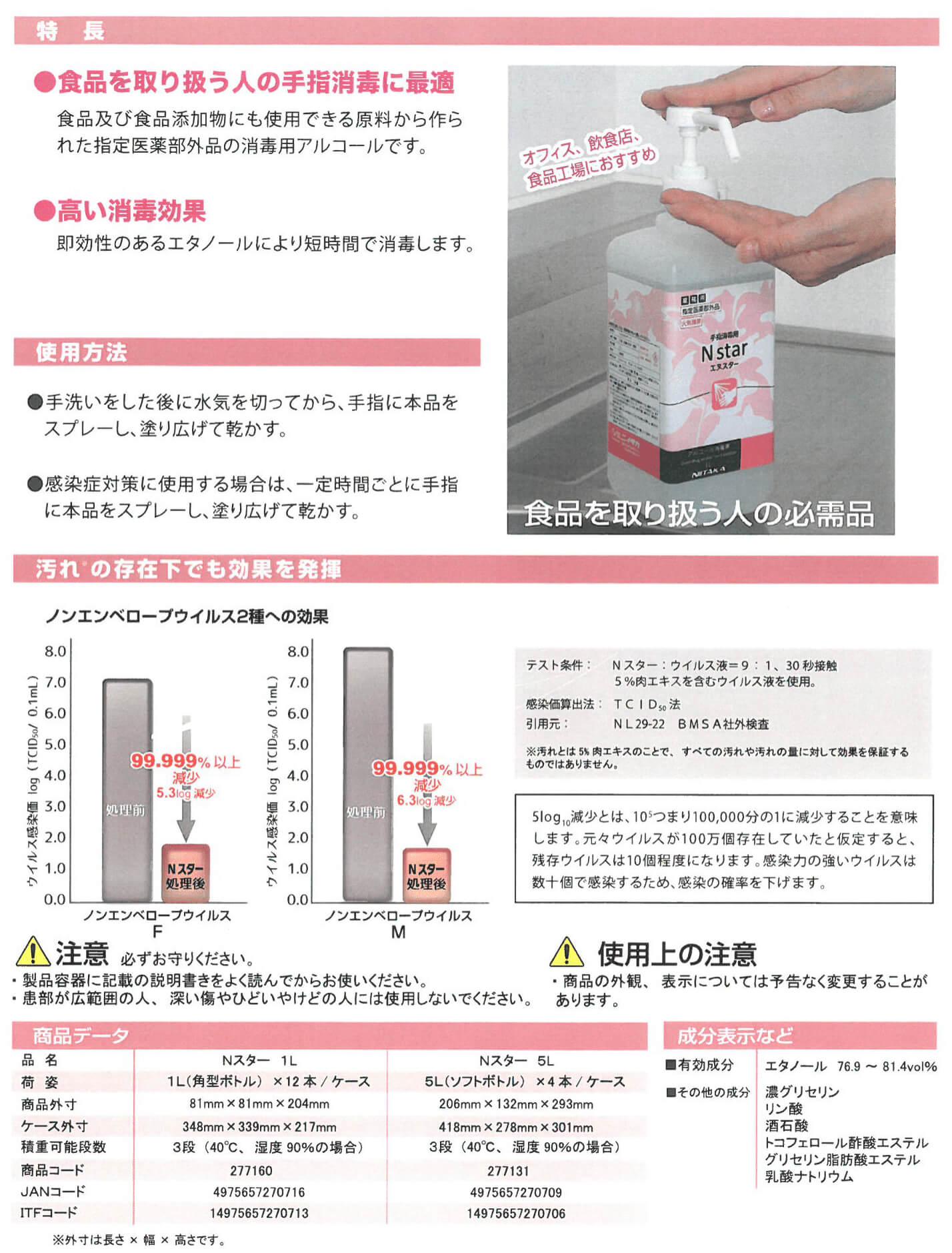 食品を取り扱う人の手指消毒に最適 高い消毒効果