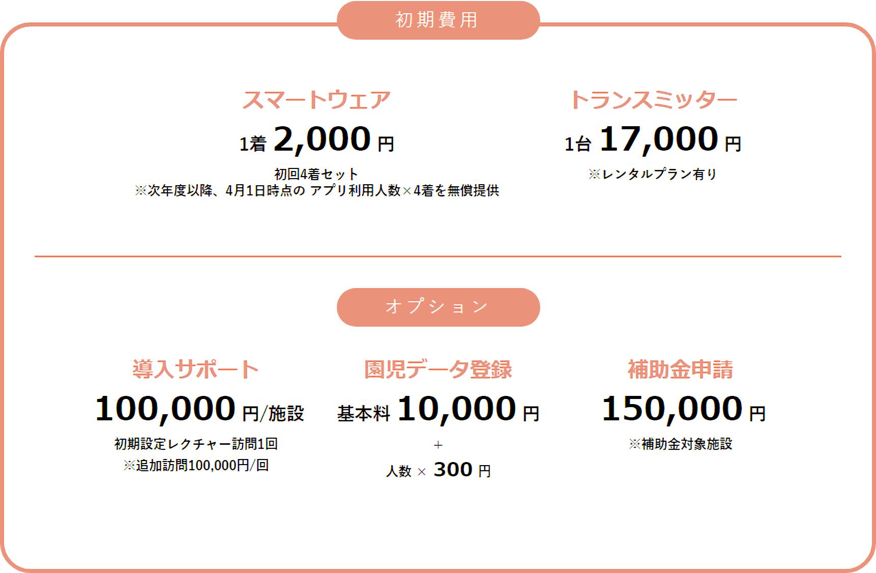 初期費用 スマートウェア1着2,000円 トランスミッター1台17,000円